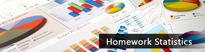 homework-statistics